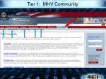 tier 1 mhv community