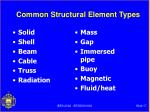 common structural element types