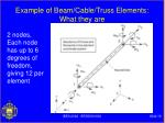 example of beam cable truss elements what they are