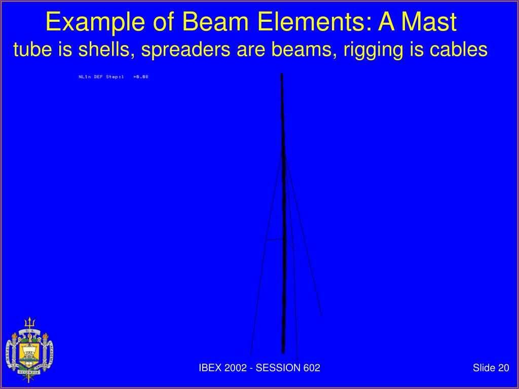 Example of Beam Elements: A Mast