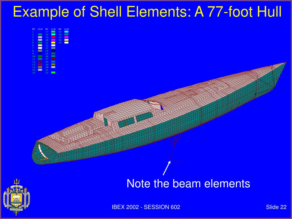 Example of Shell Elements: A 77-foot Hull