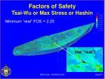 factors of safety tsai wu or max stress or hashin