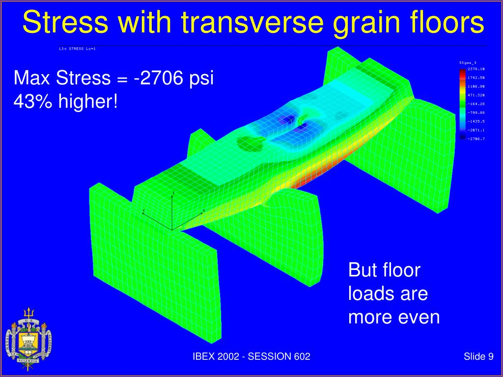 Stress with transverse grain floors