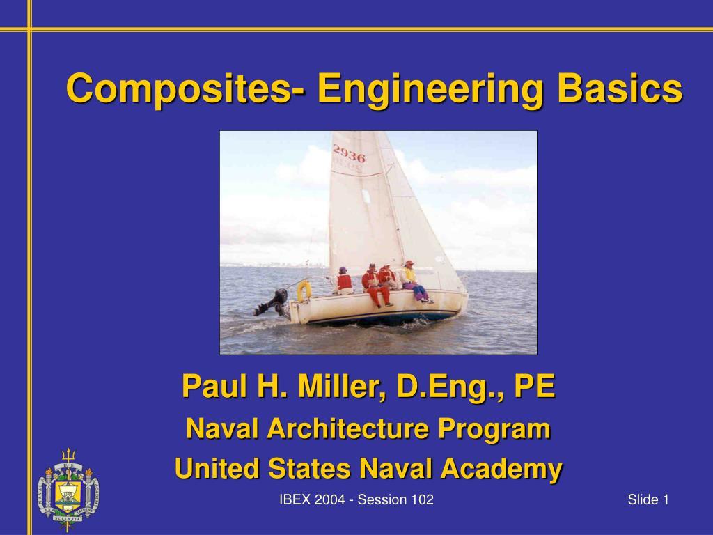 Composites- Engineering Basics
