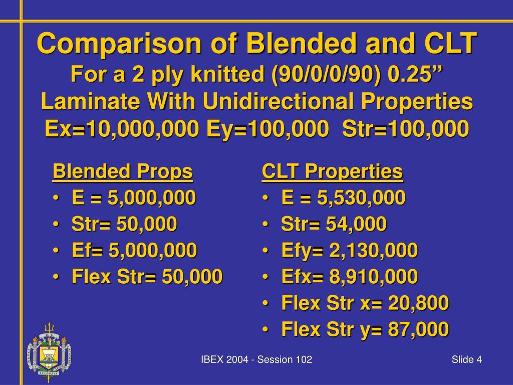 CLT Properties