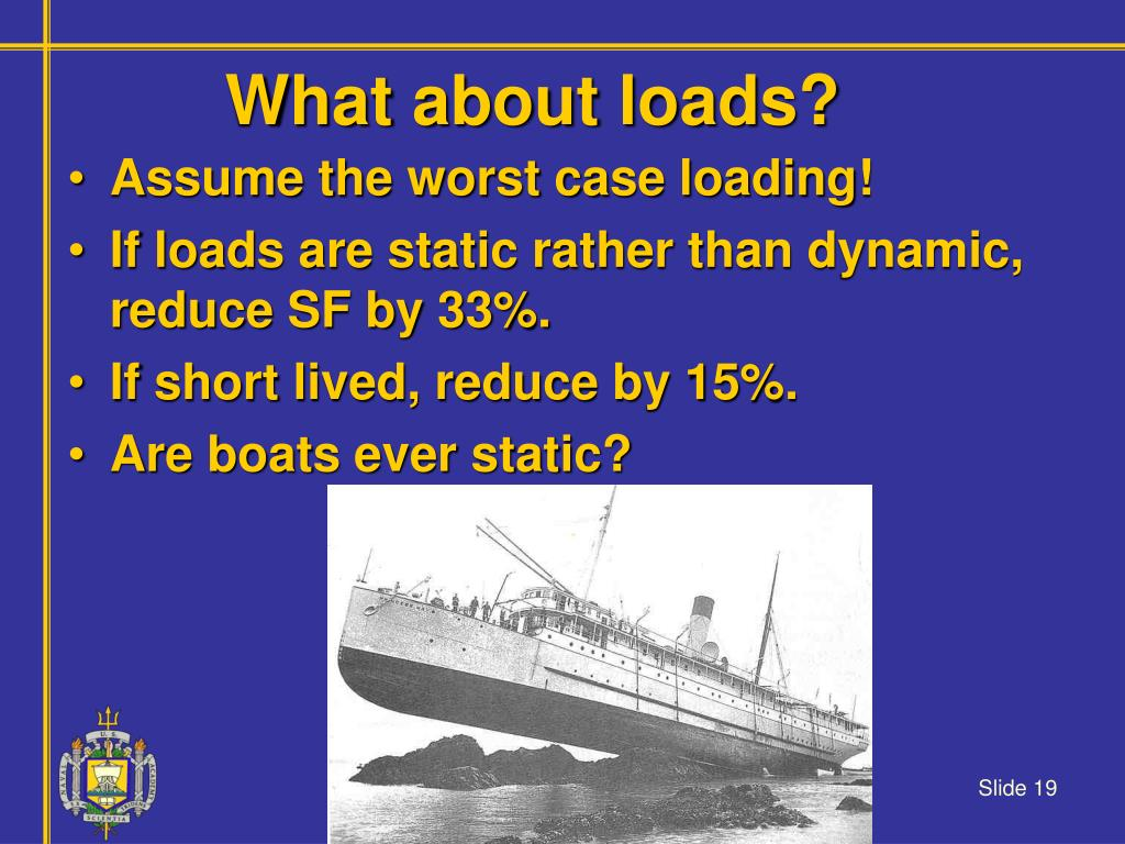 What about loads?