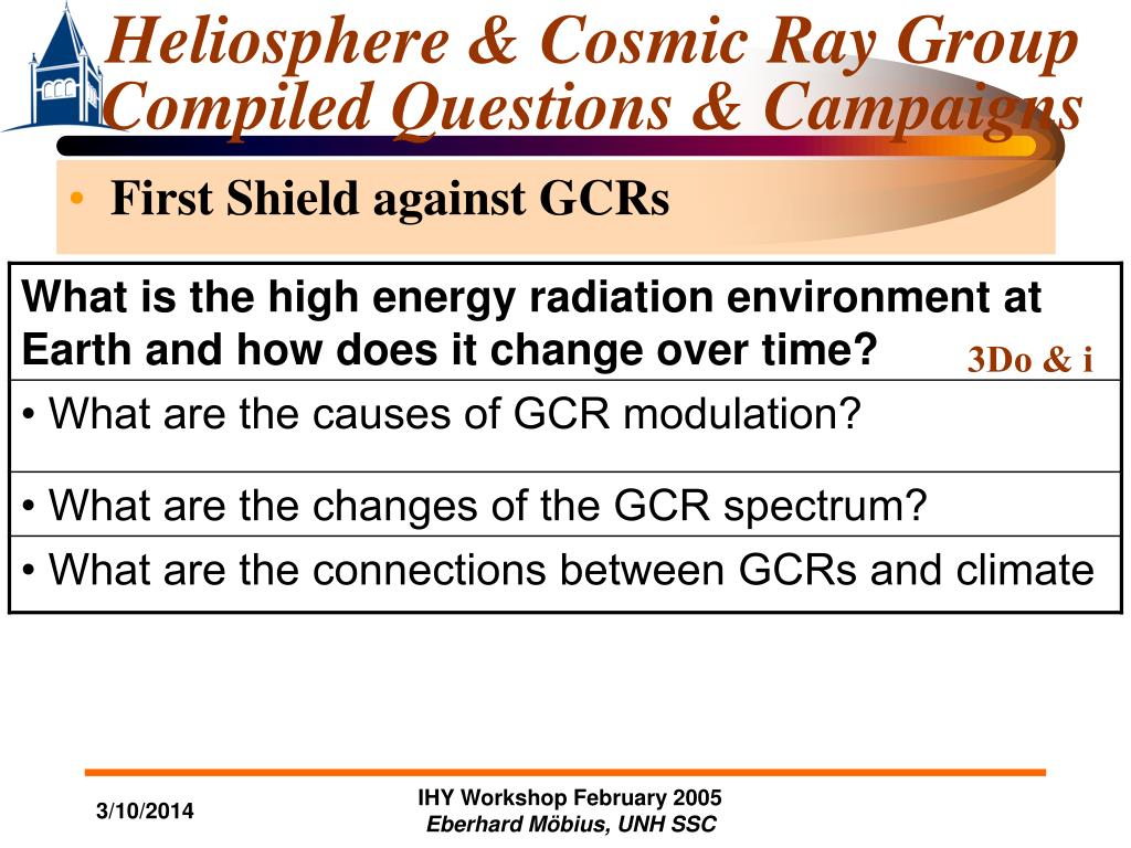 Heliosphere & Cosmic Ray Group
