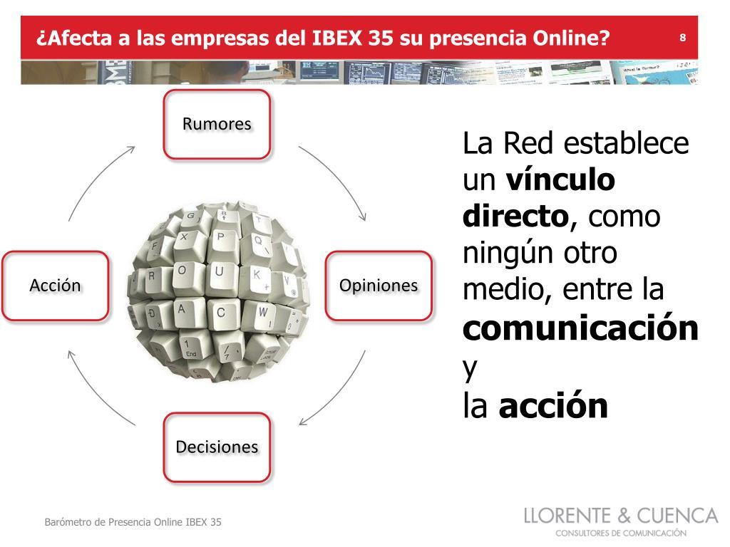 ¿Afecta a las empresas del IBEX 35 su presencia Online?