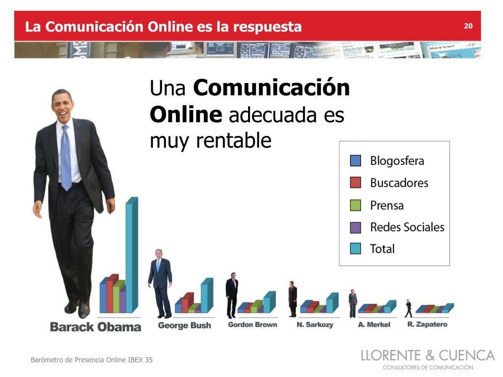 La Comunicación Online es la respuesta