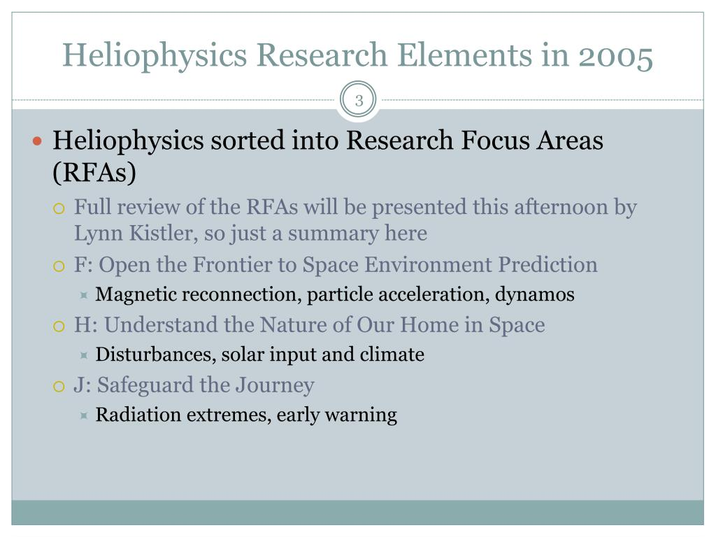 Heliophysics Research Elements in 2005