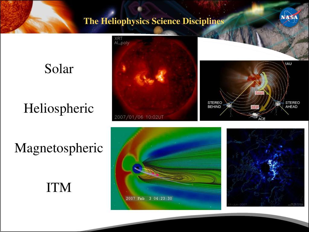 The Heliophysics Science Disciplines