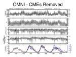 omni cmes removed