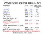 swoops first and third orbits 40