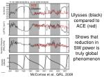 ulysses black compared to ace red shows that reduction in sw power is truly global phenomenon