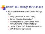 harris tee ratings for cultures