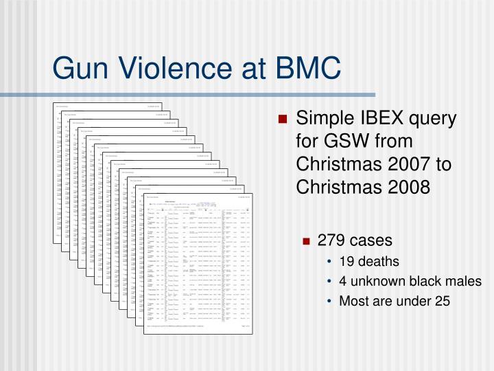 Gun violence at bmc