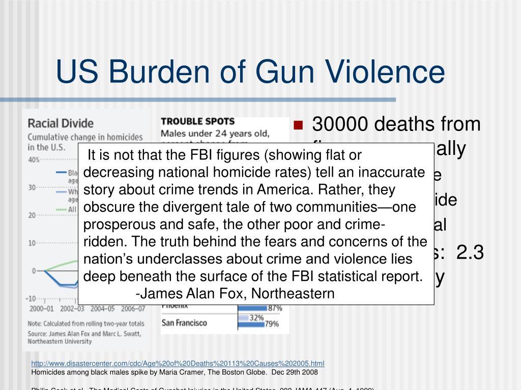US Burden of Gun Violence