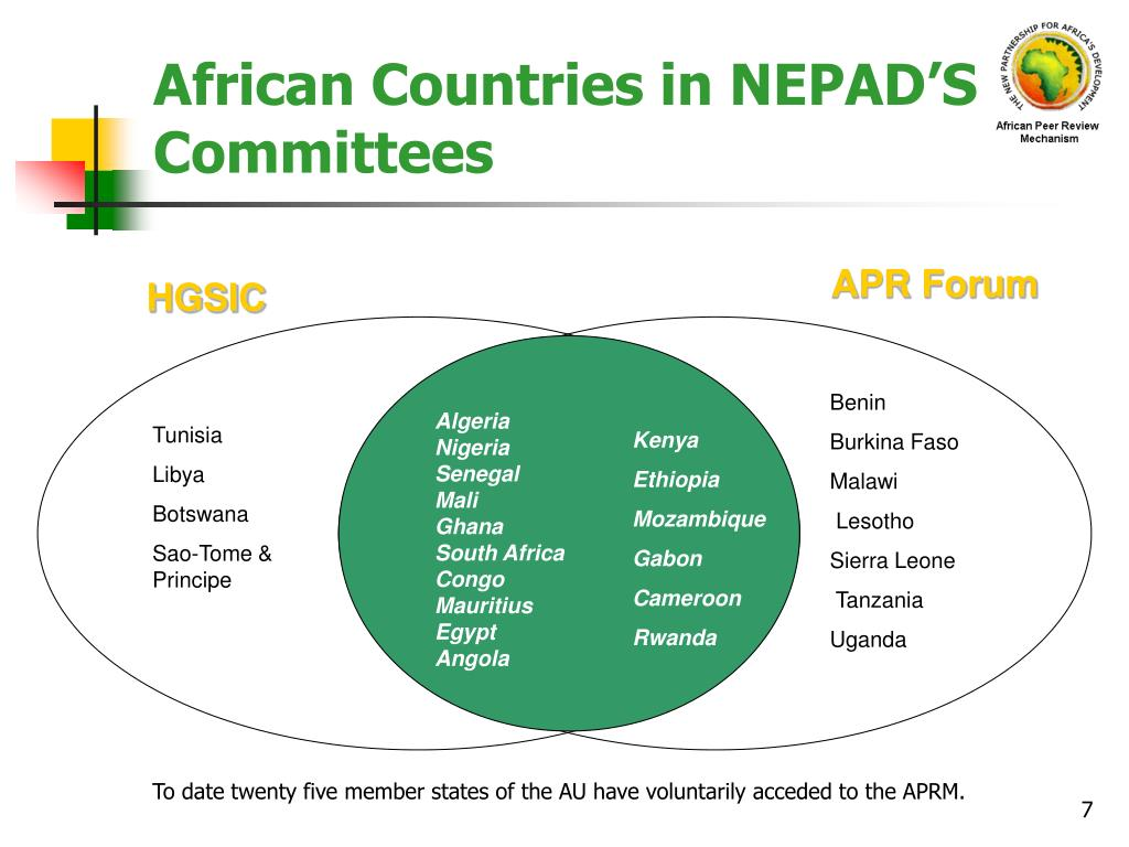 African Countries in NEPAD'S