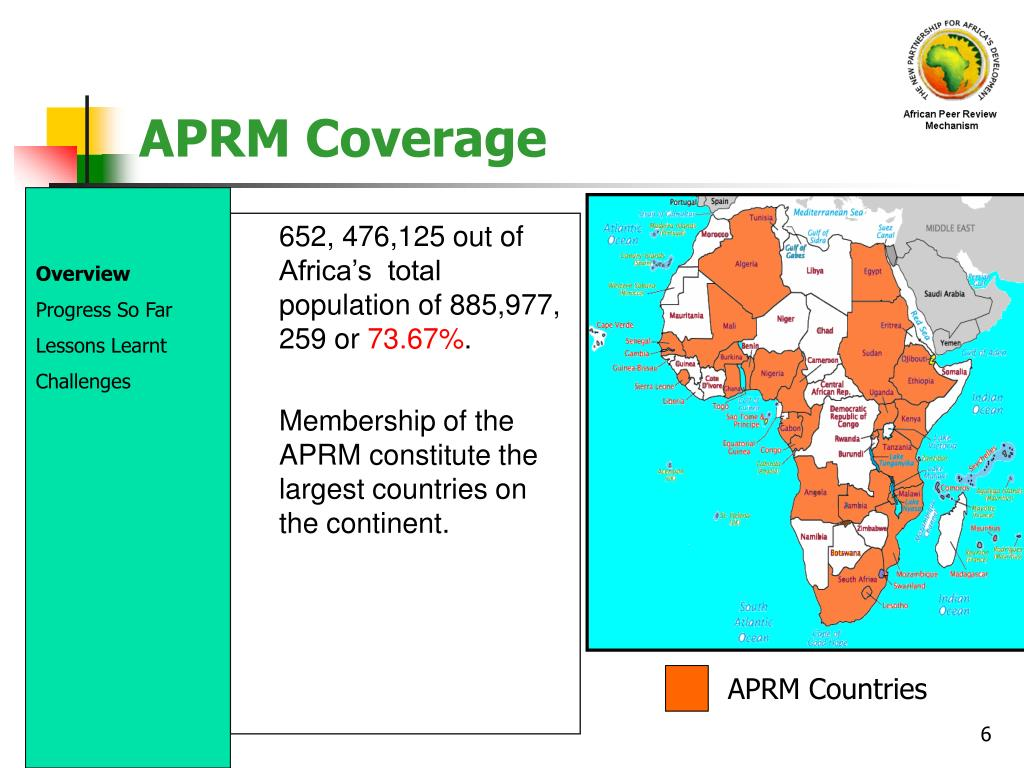 652, 476,125 out of Africa's  total population of 885,977, 259 or