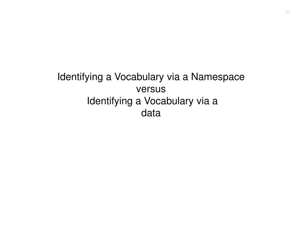 Identifying a Vocabulary via a Namespace