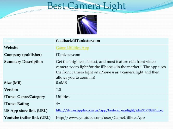 Best camera light