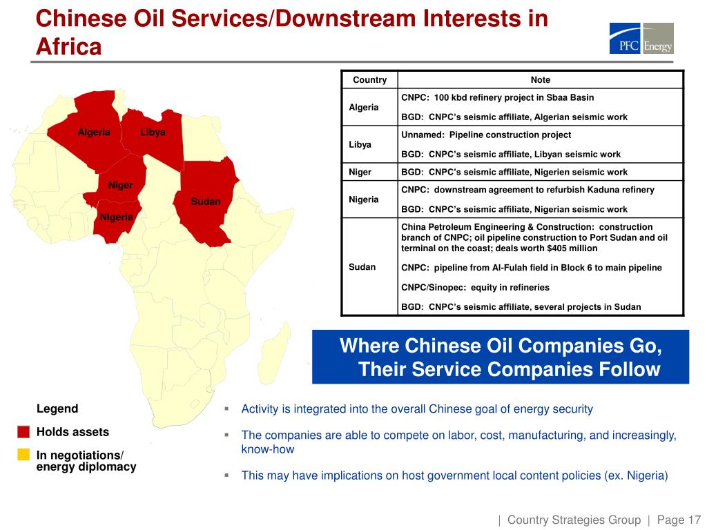 Chinese Oil Services/Downstream Interests in Africa
