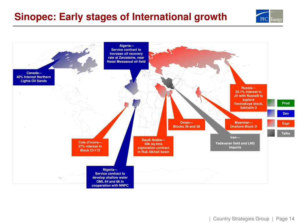 Sinopec: Early stages of International growth