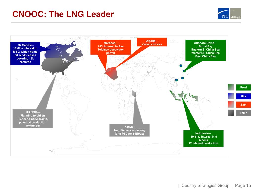 CNOOC: The LNG Leader