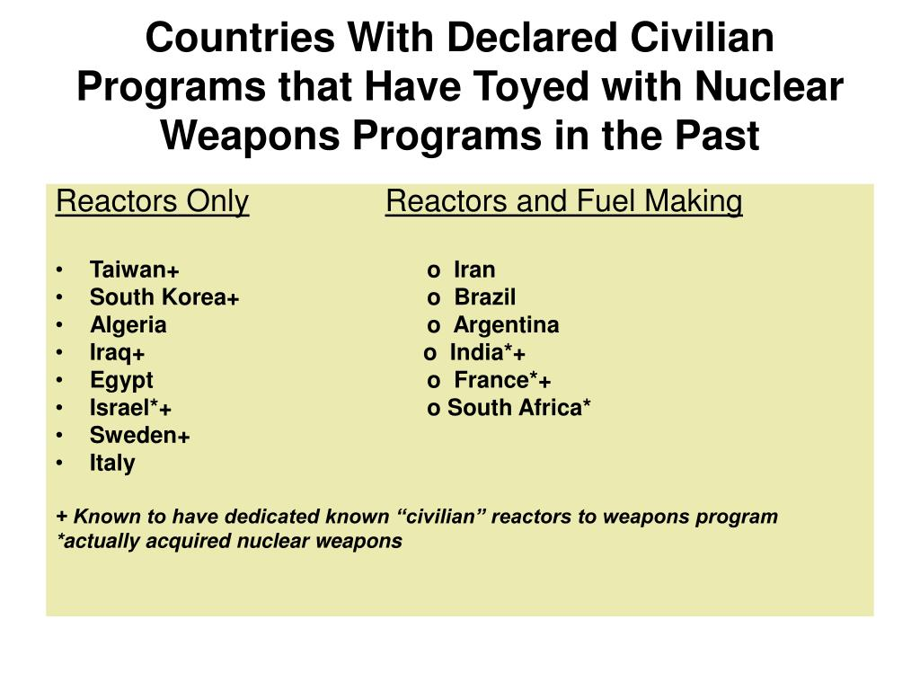 Countries With Declared Civilian Programs that Have Toyed with Nuclear  Weapons Programs in the Past
