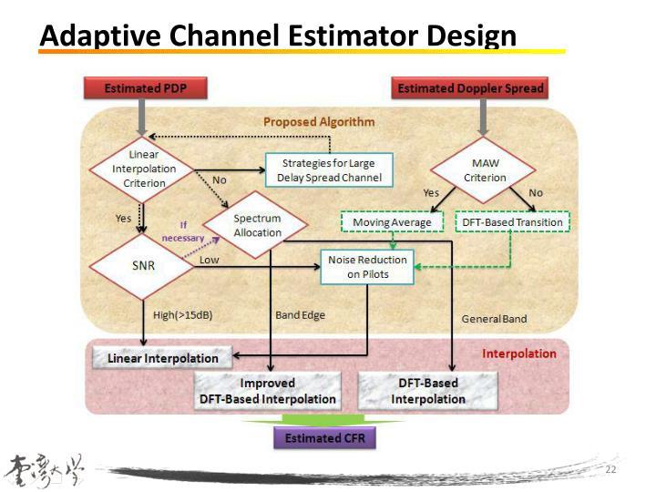 Adaptive Channel Estimator Design