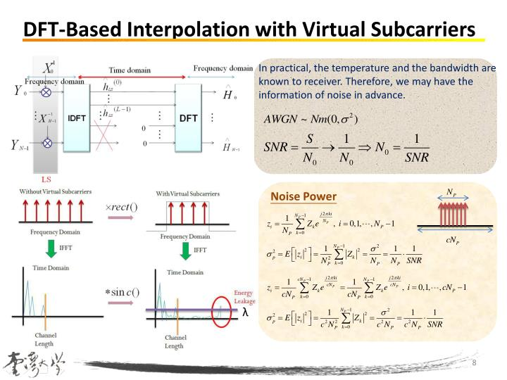 DFT-Based Interpolation with Virtual Subcarriers