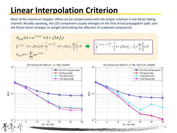 Linear Interpolation Criterion