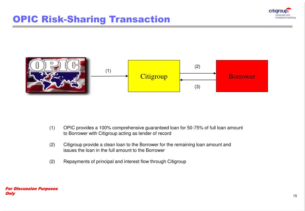 OPIC Risk-Sharing Transaction