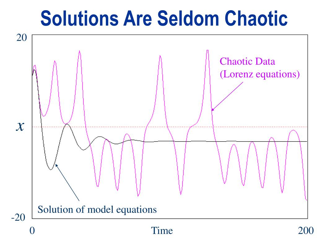Solutions Are Seldom Chaotic