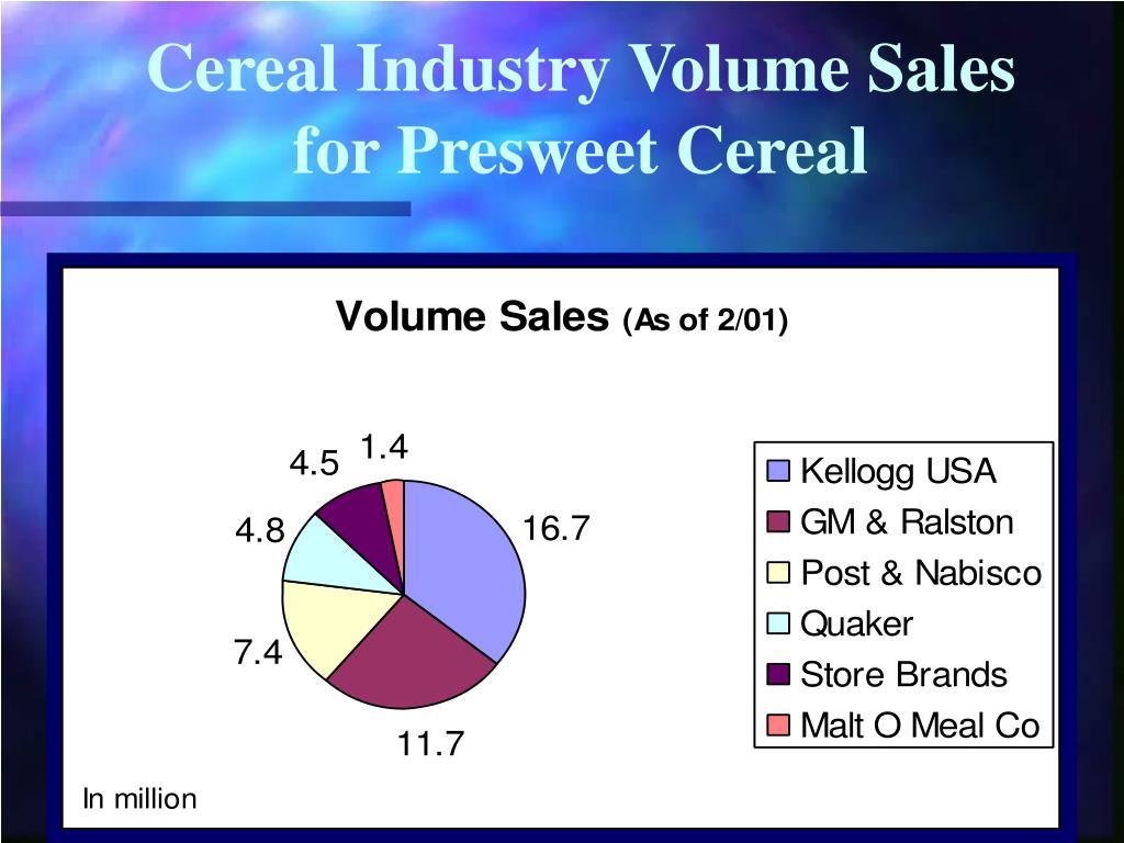 Cereal Industry Volume Sales