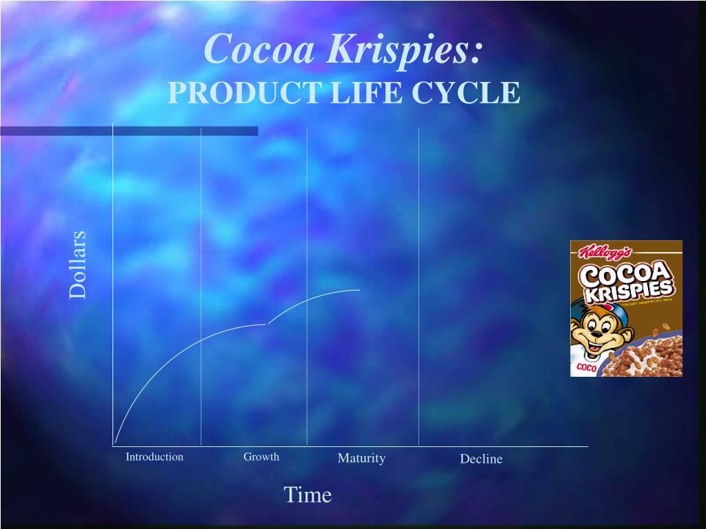 Cocoa Krispies: