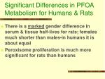 significant differences in pfoa metabolism for humans rats