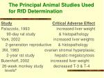 the principal animal studies used for rfd determination
