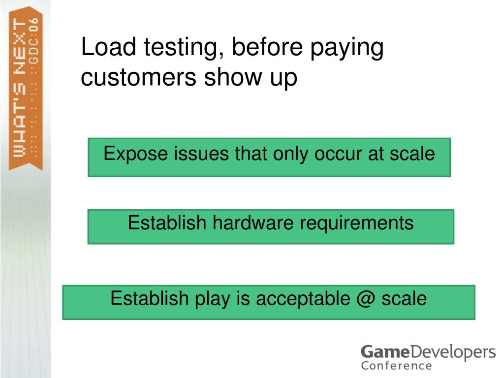 Load testing, before paying customers show up