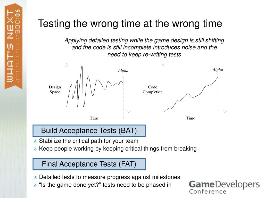Build Acceptance Tests (BAT)