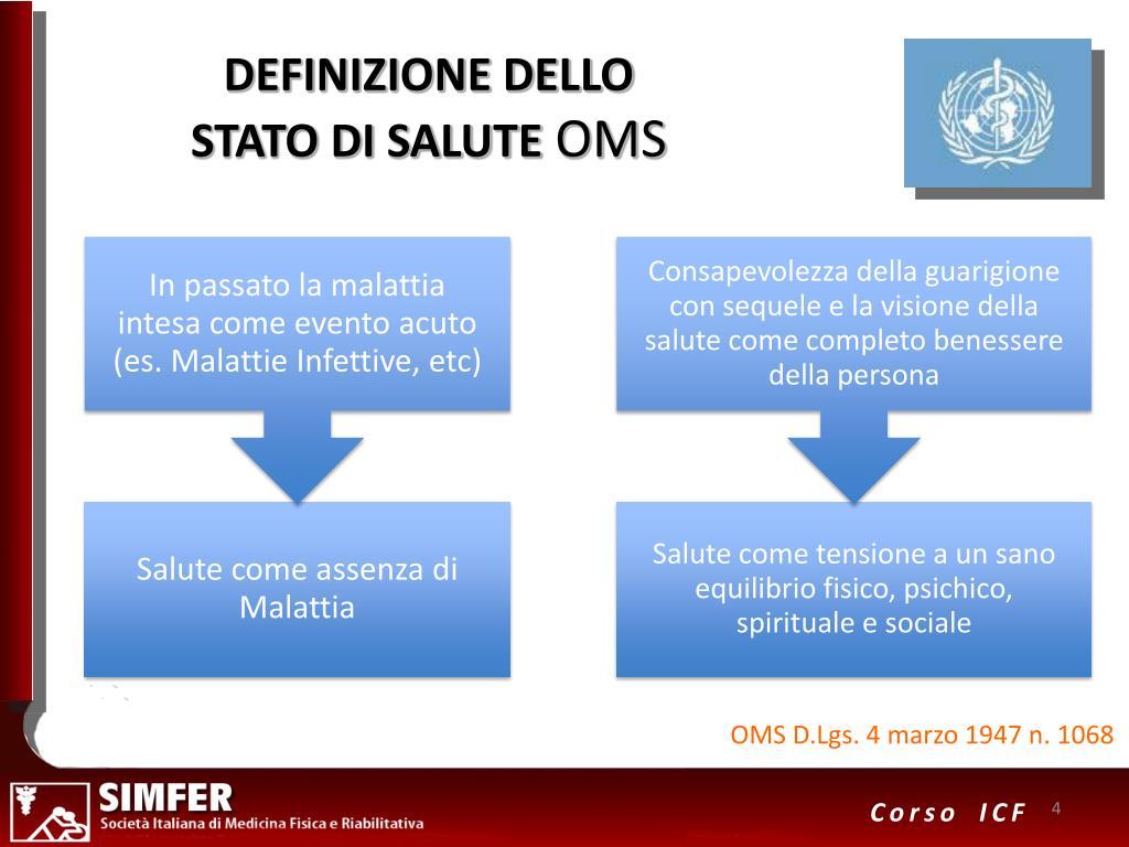 Ppt Salute E Disabilita Nell Oms Il Modello Biopsicosociale Powerpoint Presentation Id 1119220