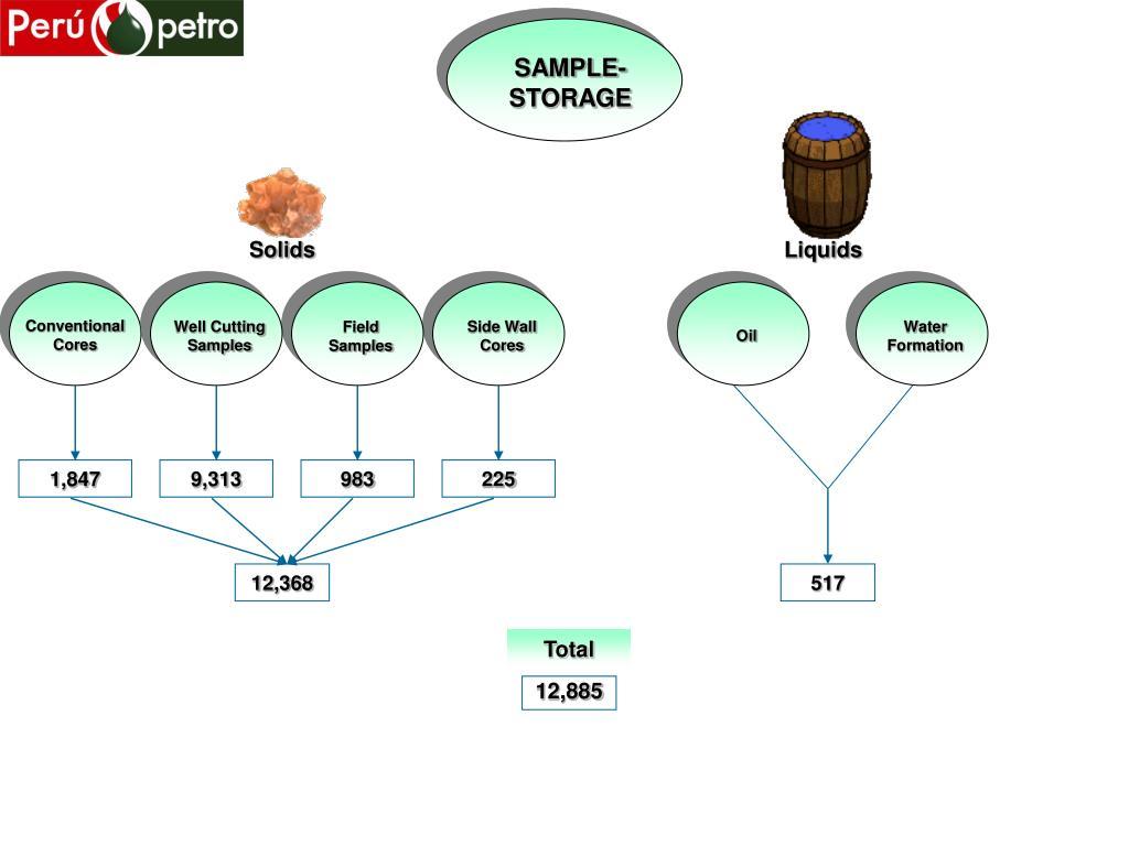 SAMPLE- STORAGE