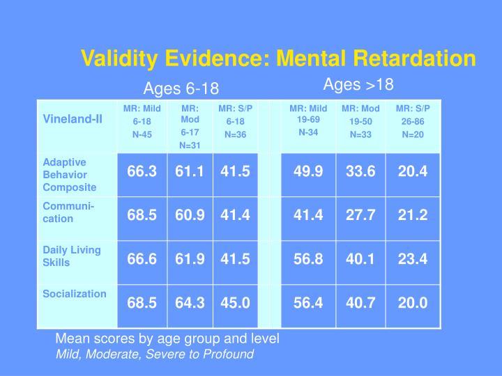 Validity Evidence: Mental Retardation