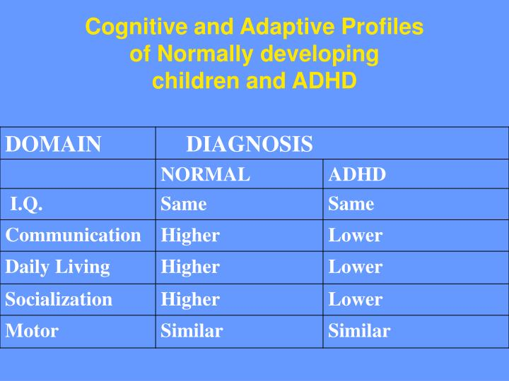 Cognitive and Adaptive Profiles of Normally developing