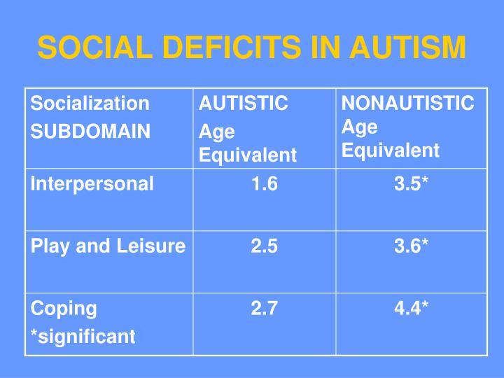 SOCIAL DEFICITS IN AUTISM