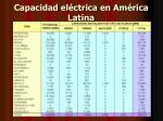 capacidad el ctrica en am rica latina