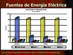 fuentes de energ a el ctrica