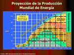 proyecci n de la producci n mundial de energ a