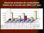 reservas probadas de combustibles f siles en el mundo a o 2003 10 9 tep