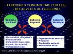 funciones compartidas por los tres niveles de gobierno